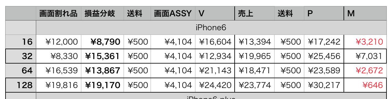 iPhone修理始めました